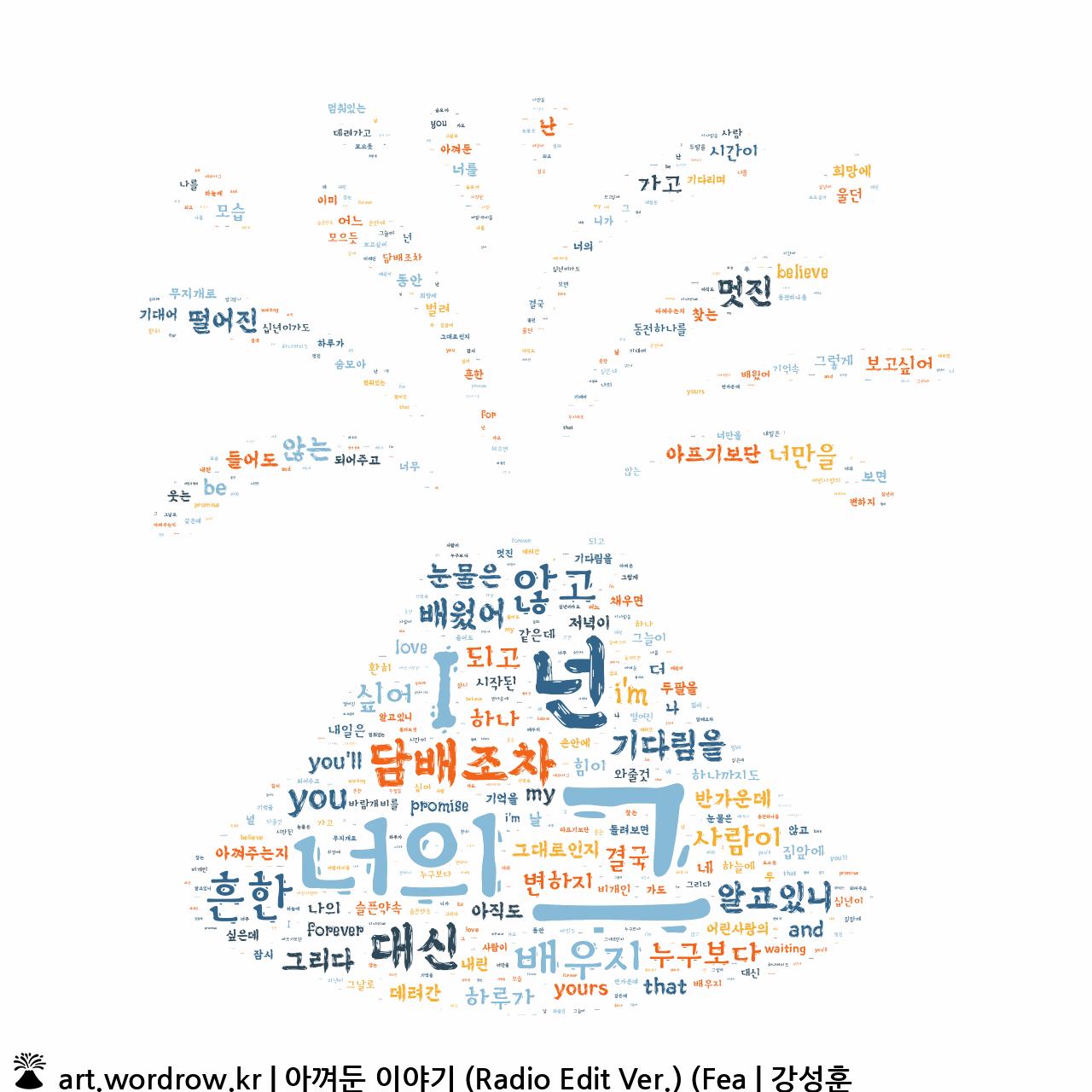 워드 클라우드: 아껴둔 이야기 (Radio Edit Ver.) (Feat. The Edition) [강성훈]-25